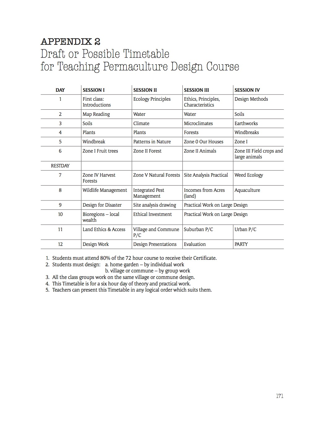 Earth users guide to teaching permaculture by rosemary morrow earth users guide to teaching permaculture fandeluxe Image collections